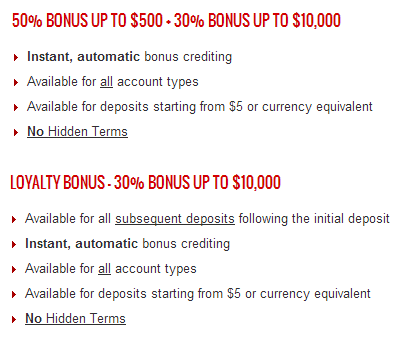 No deposit binary options brokers 2014